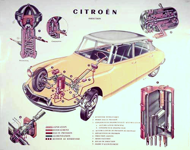 S7-La-DS-fete-des-50-ans-1955-2005-170048 copy