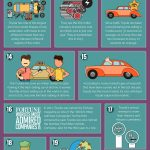 Fascinating Facts about Toyota