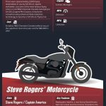 Superhero Vehicles – Top Six favourites