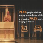 Singing in the Rain? Or the shower? Or the Car?